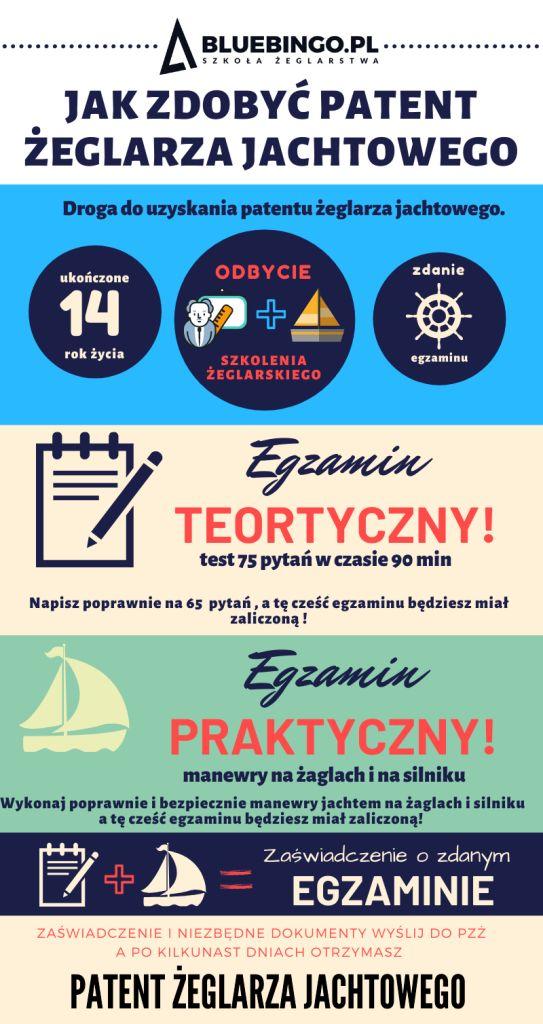 jak uzyskać patent żeglarza jachtowego